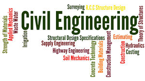 WBCS Exe Etc Exam Main Optional Subject Civil Engineering Syllabus